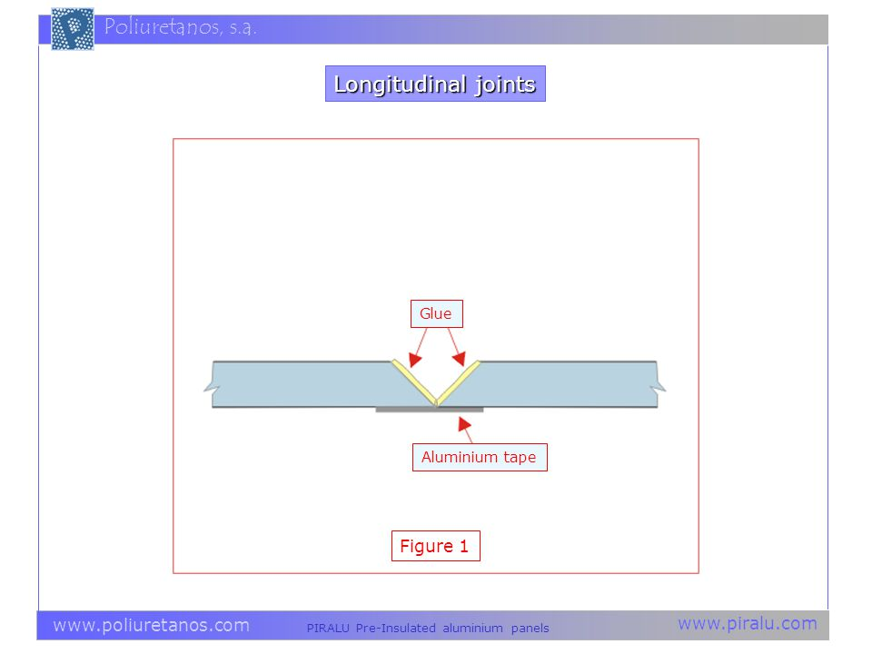 Longitudinal joints Glue Aluminium tape Figure 1