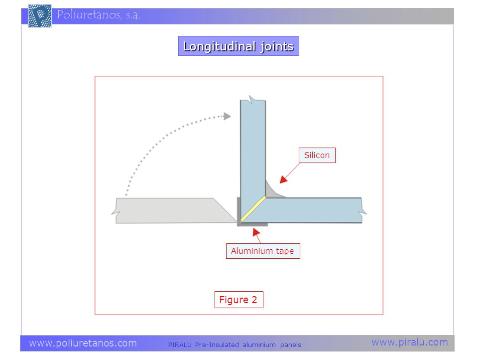 Longitudinal joints Silicon Aluminium tape Figure 2