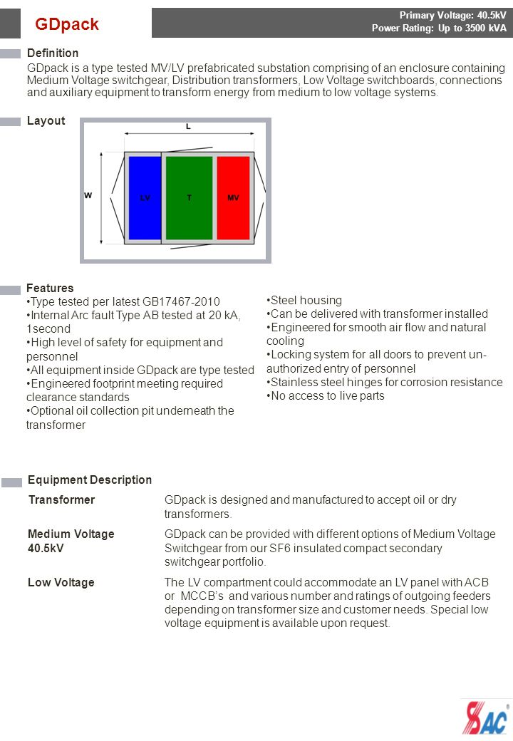 GDpack Primary Voltage: 40.5kV Definition