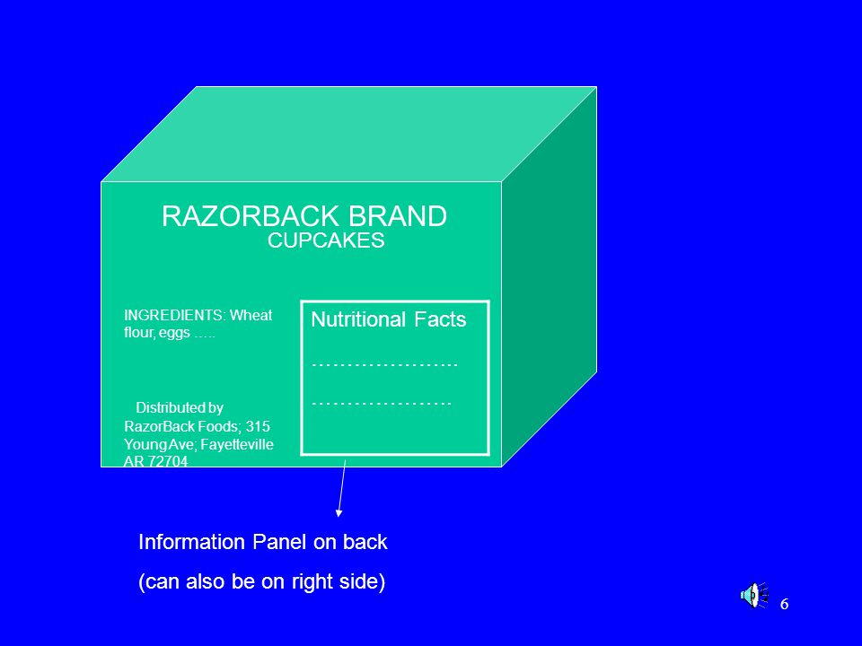 RAZORBACK BRAND CUPCAKES Nutritional Facts ………………... ………………..