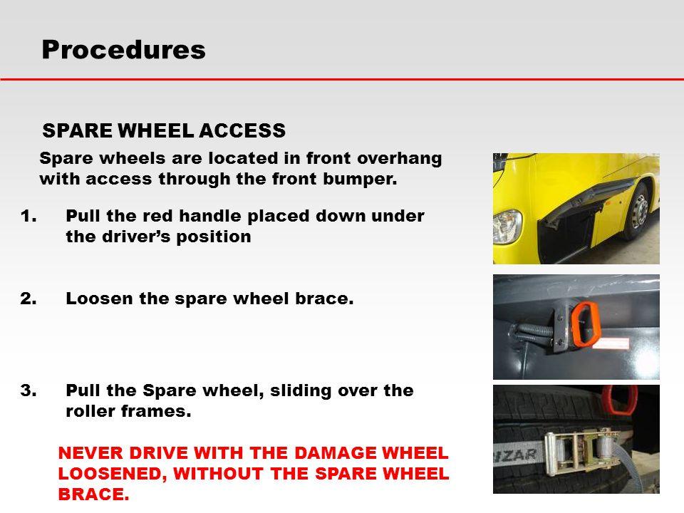 Procedures SPARE WHEEL ACCESS