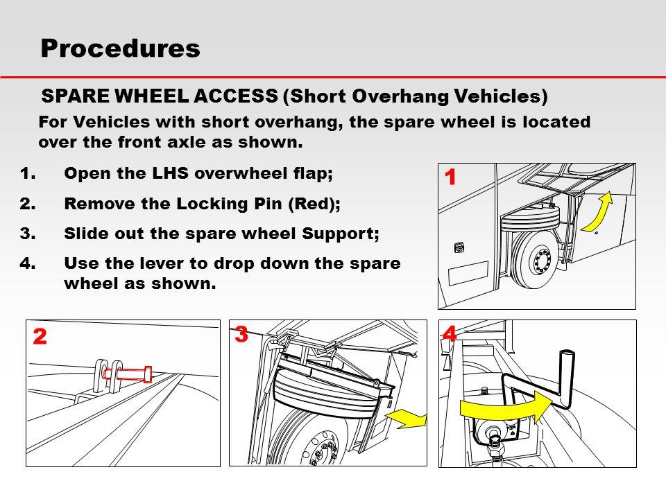 Procedures 1 2 3 4 SPARE WHEEL ACCESS (Short Overhang Vehicles)