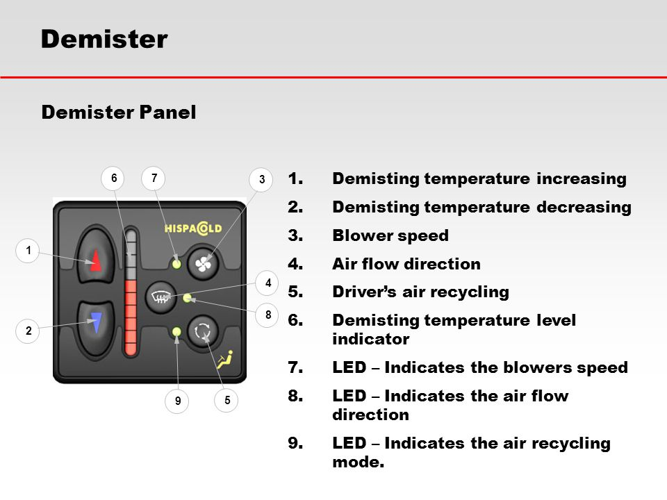 Demister Demister Panel Demisting temperature increasing