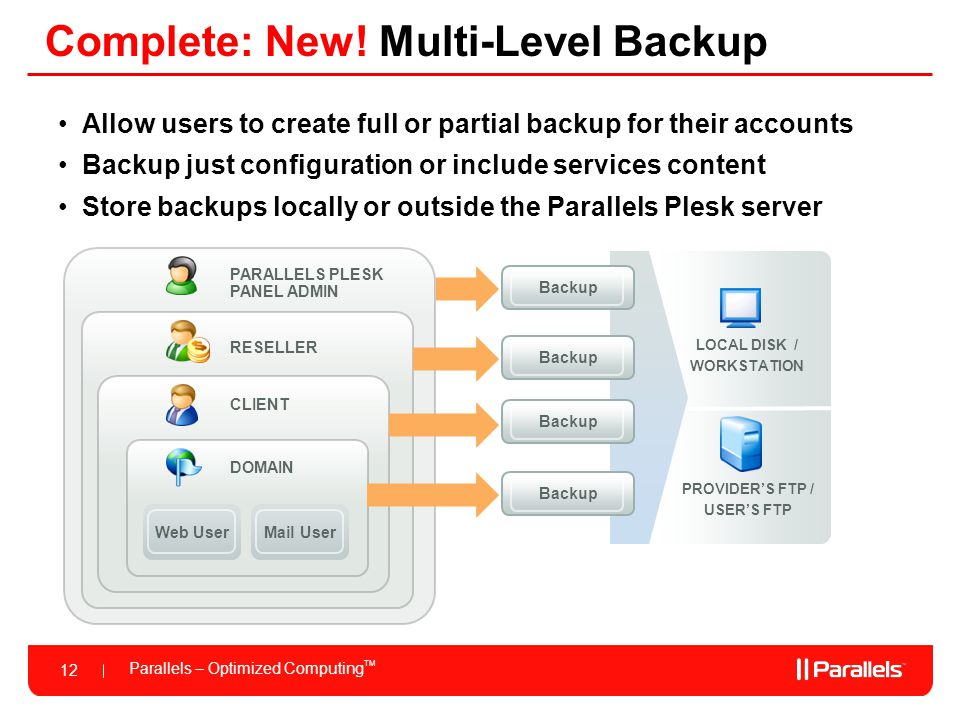 Complete: New! Multi-Level Backup
