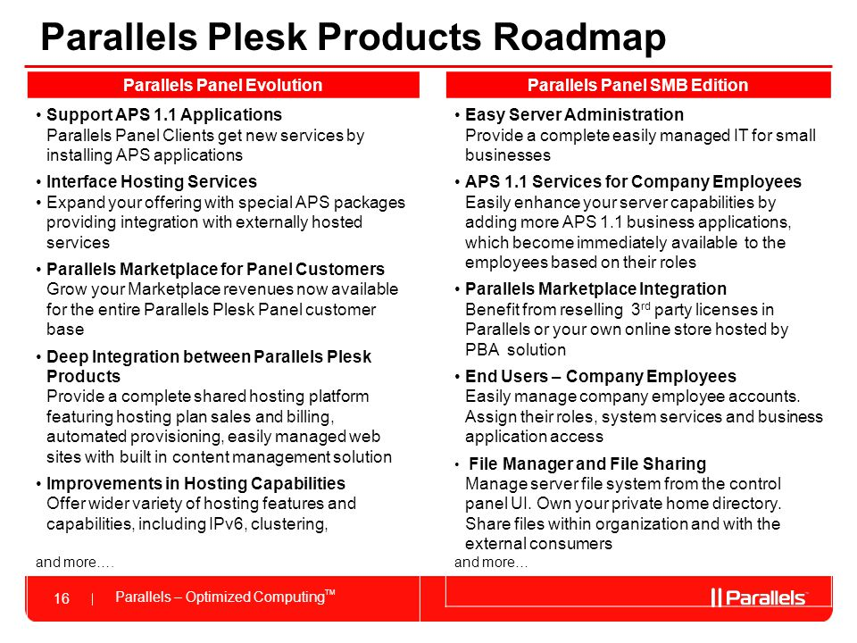 Parallels Plesk Products Roadmap