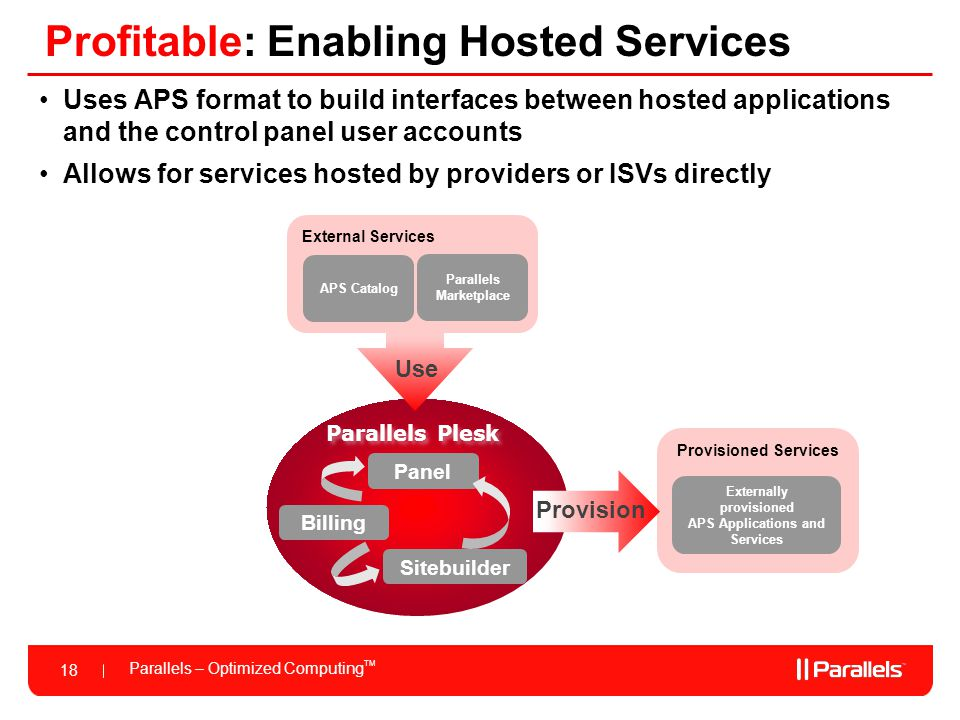 Profitable: Enabling Hosted Services