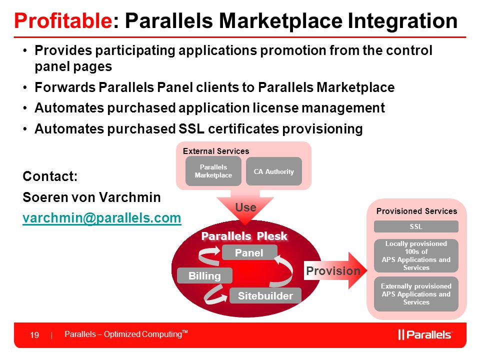 Profitable: Parallels Marketplace Integration