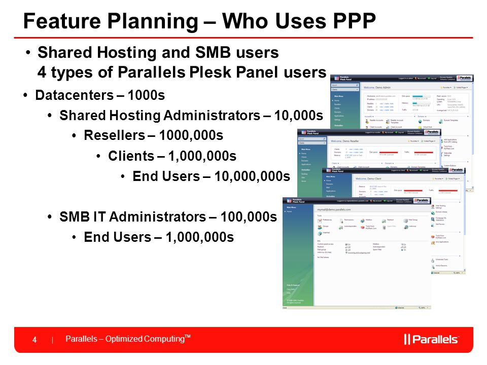 Feature Planning – Who Uses PPP