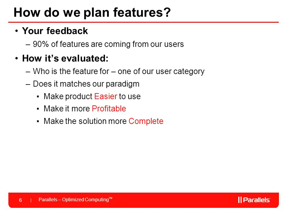 How do we plan features Your feedback How it's evaluated: