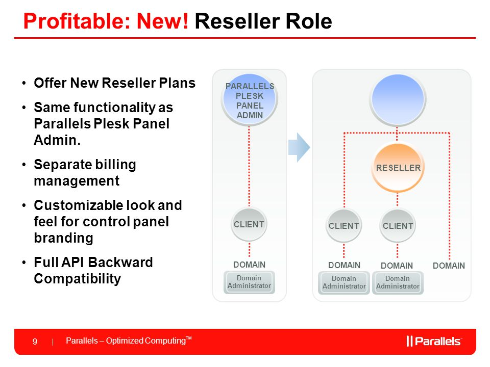 Profitable: New! Reseller Role