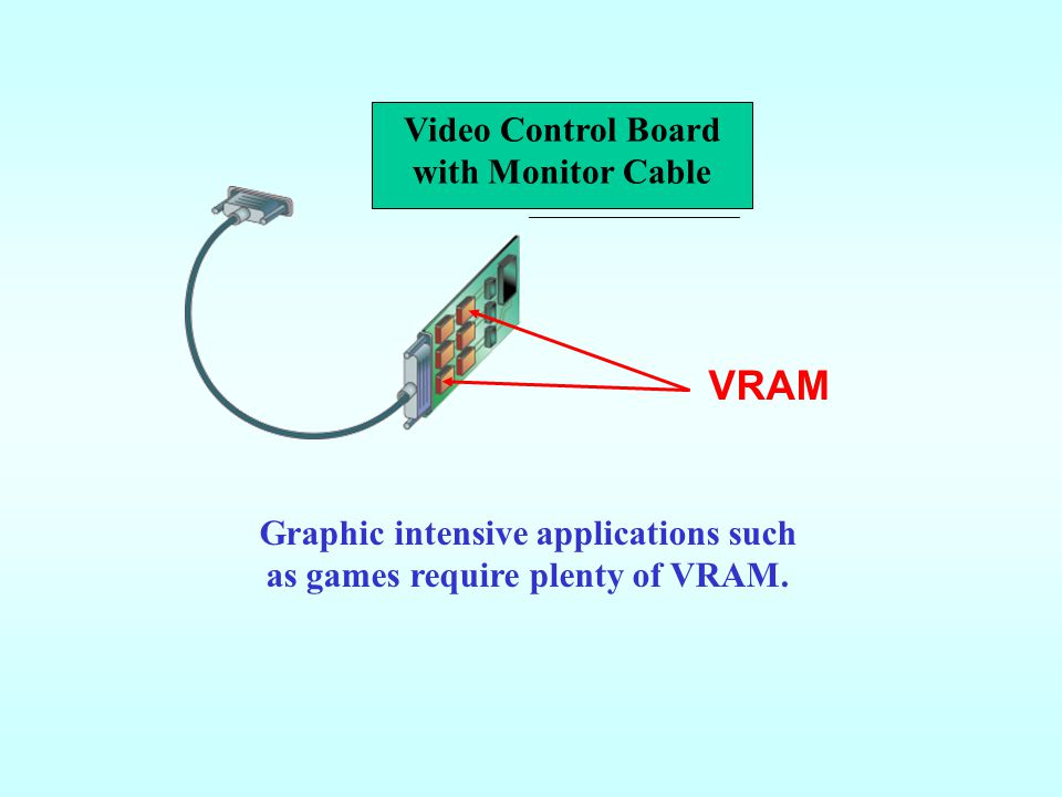 VRAM Video Control Board with Monitor Cable