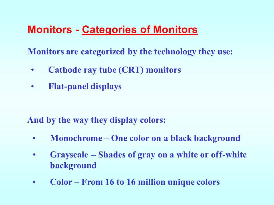 Monitors - Categories of Monitors