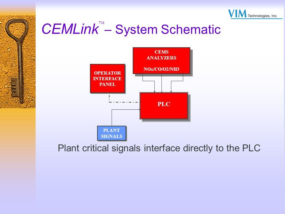 CEMLink– System Schematic