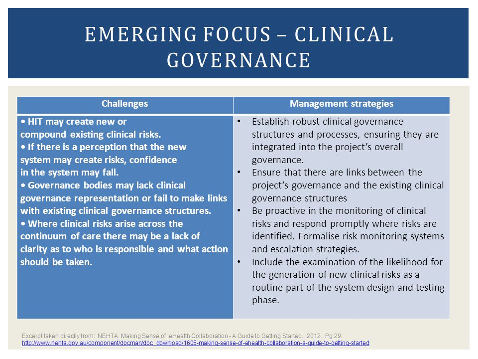 Emerging Focus – Clinical Governance