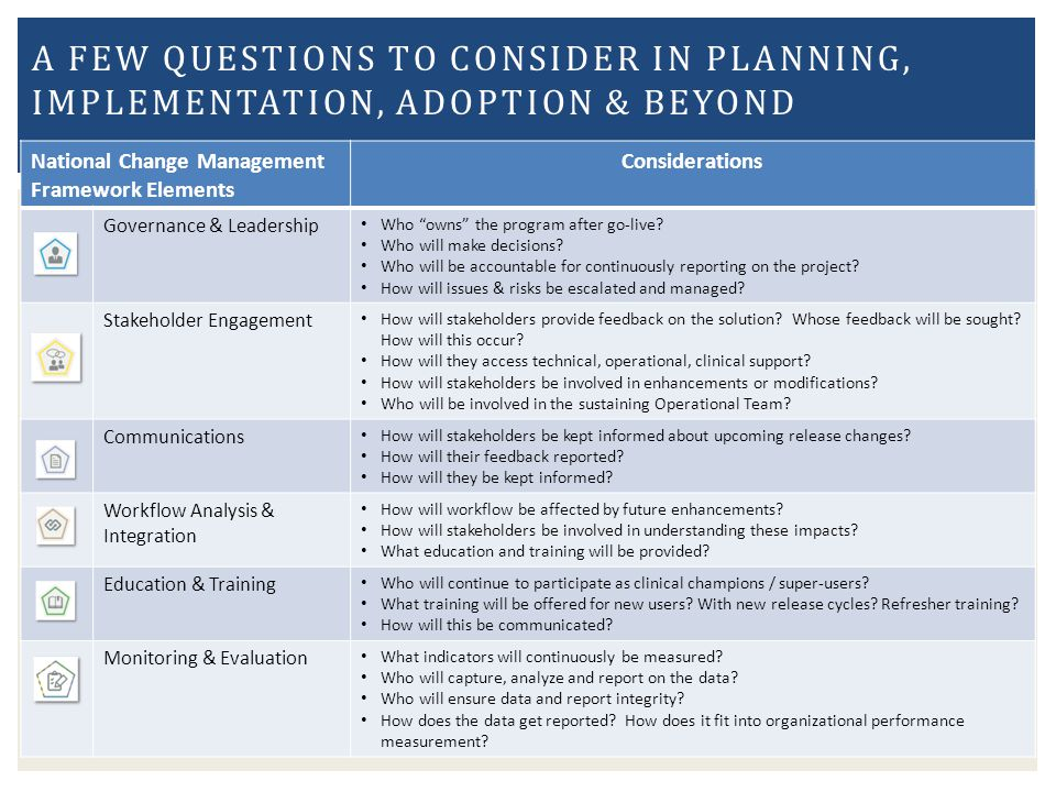 A Few Questions to Consider in Planning, Implementation, Adoption & Beyond
