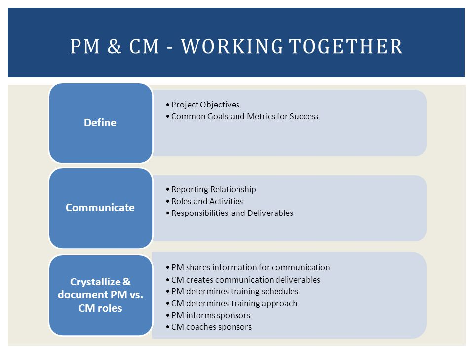 PM & CM - Working Together