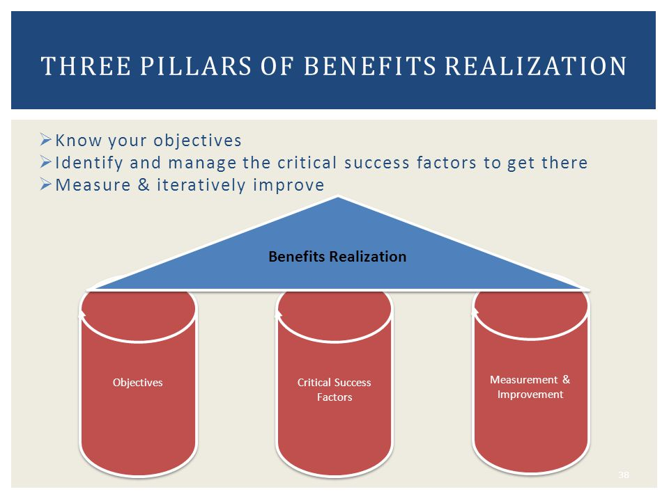 Three Pillars of Benefits Realization