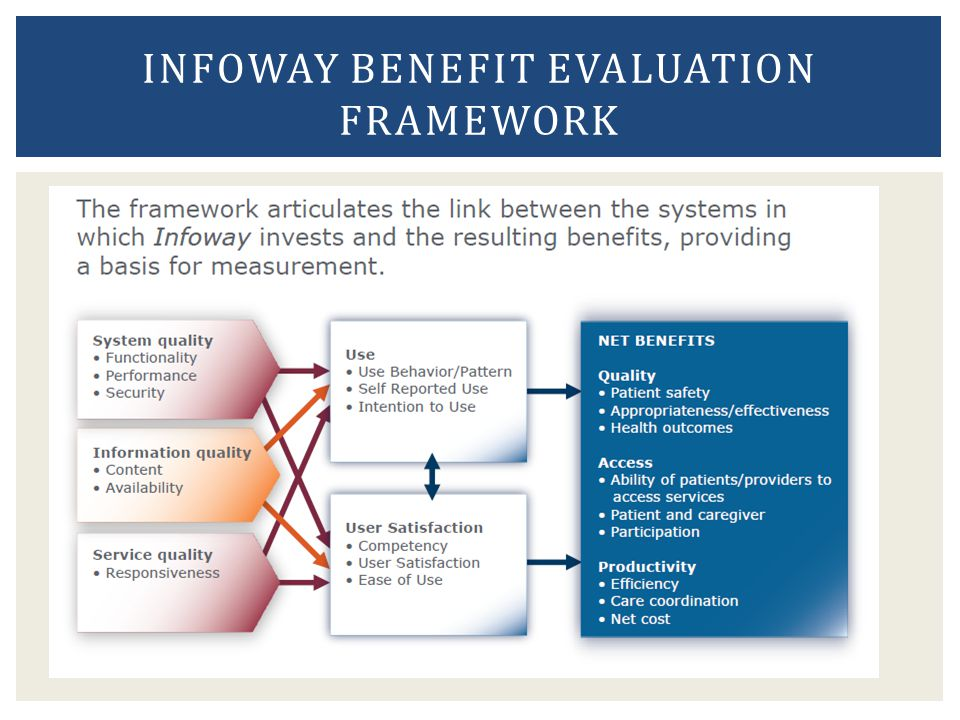Infoway Benefit Evaluation Framework