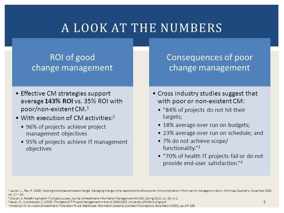 A Look at the Numbers ROI of good change management