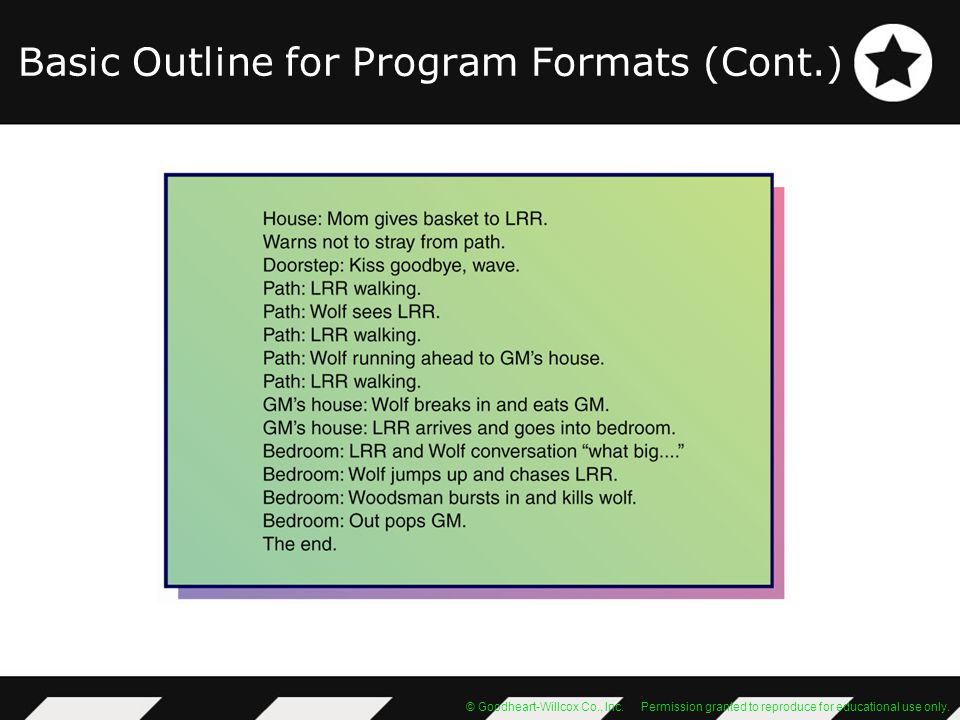 Basic Outline for Program Formats (Cont.)