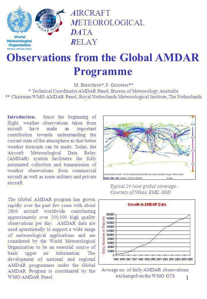 AIRCRAFT METEOROLOGICAL DATA RELAY