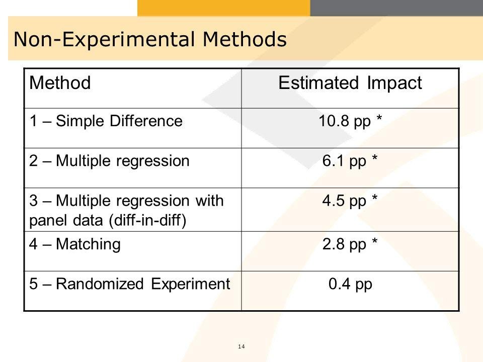 Non-Experimental Methods