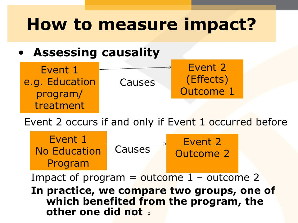How to measure impact Assessing causality Event 2 (Effects) Event 1