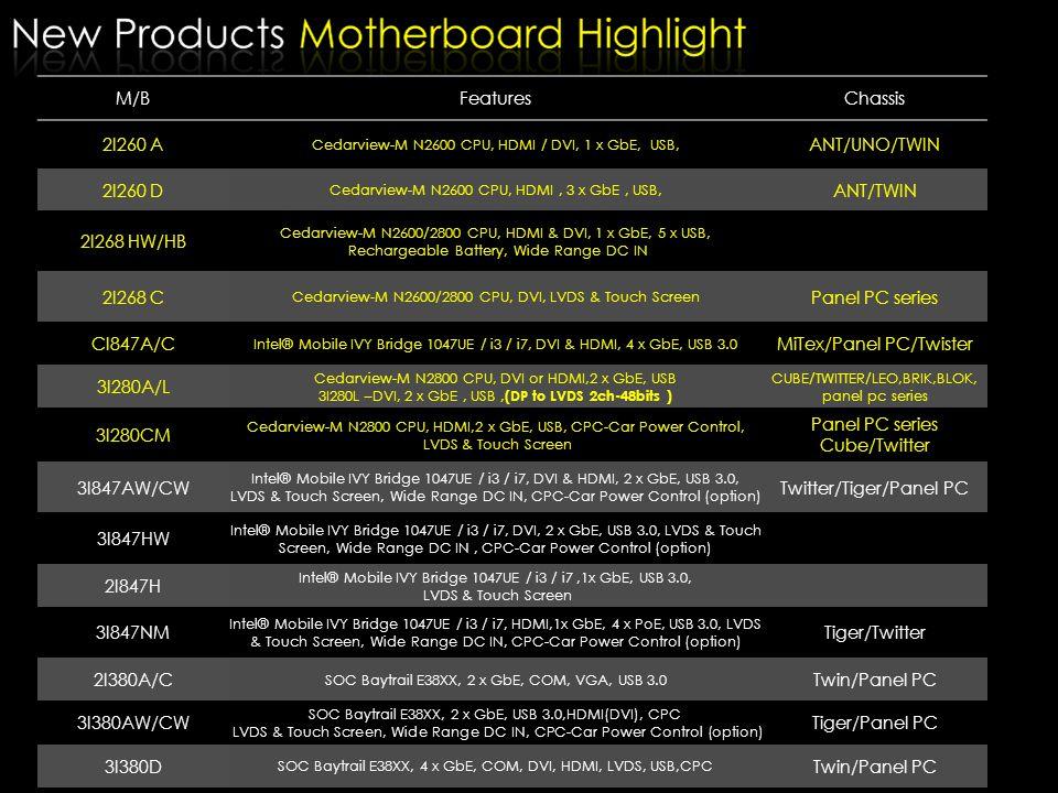 MiTex/Panel PC/Twister 3I280A/L 3I280CM Cube/Twitter 3I847AW/CW