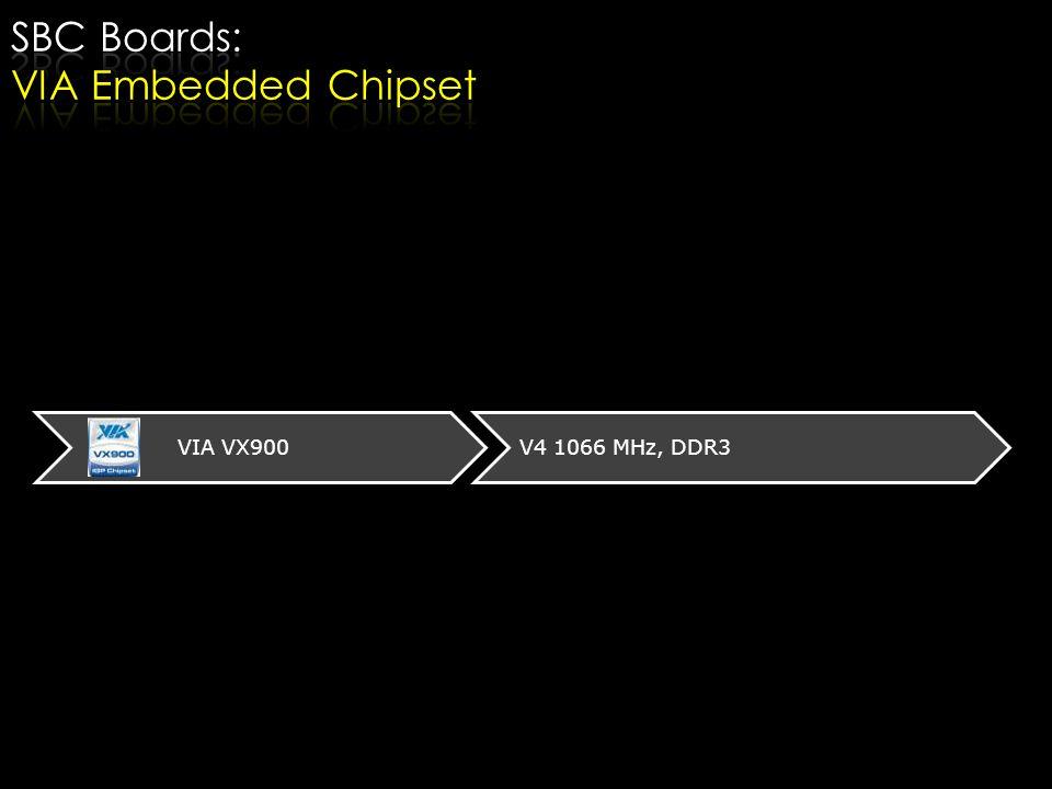 SBC Boards: VIA Embedded Chipset