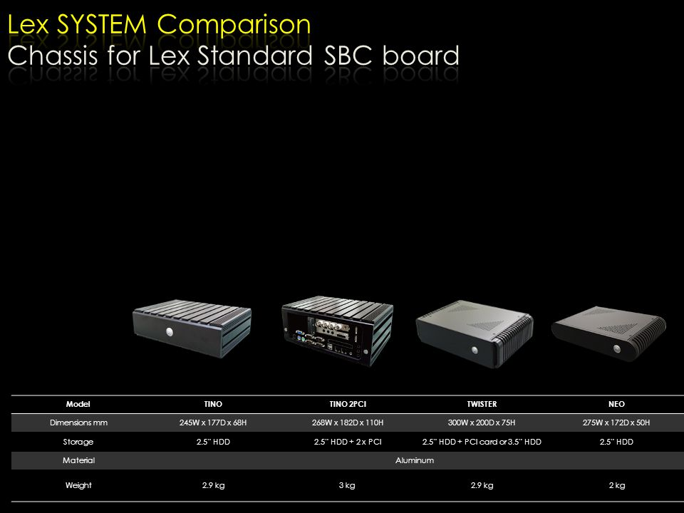 Lex SYSTEM Comparison Chassis for Lex Standard SBC board