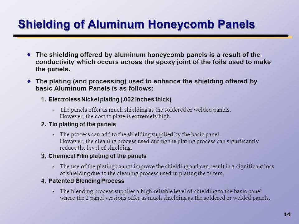 Shielding of Aluminum Honeycomb Panels
