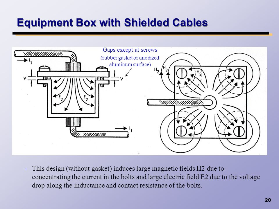 Equipment Box with Shielded Cables