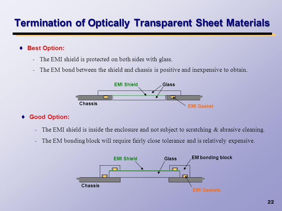 Termination of Optically Transparent Sheet Materials