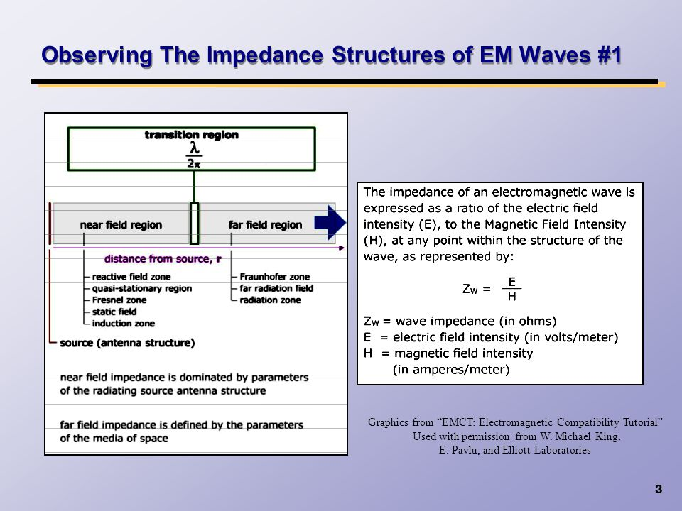 Observing The Impedance Structures of EM Waves #1