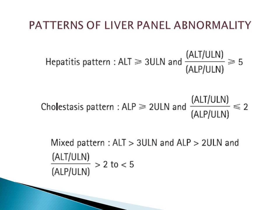 PATTERNS OF LIVER PANEL ABNORMALITY