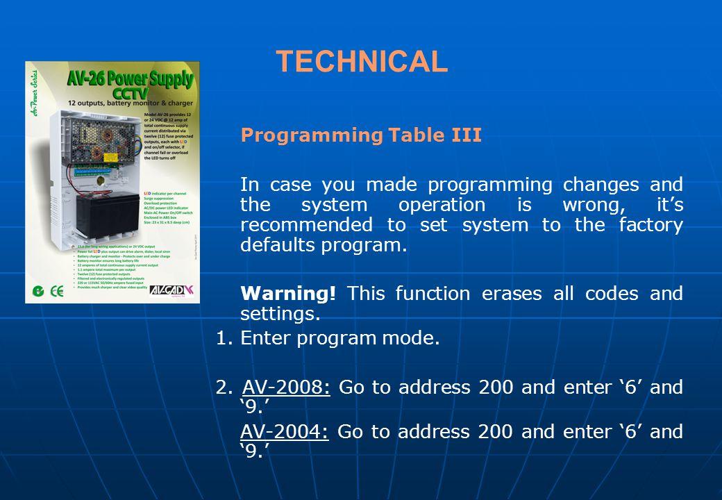 TECHNICAL Programming Table III