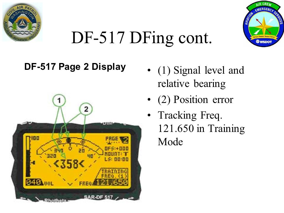 DF-517 DFing cont. (1) Signal level and relative bearing