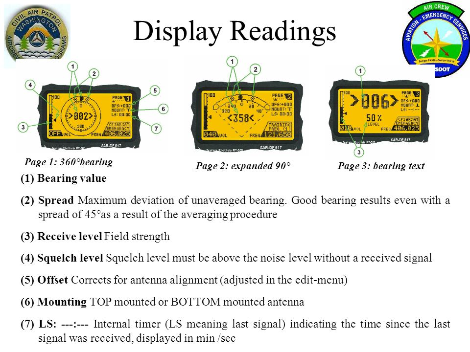 Display Readings (1) Bearing value