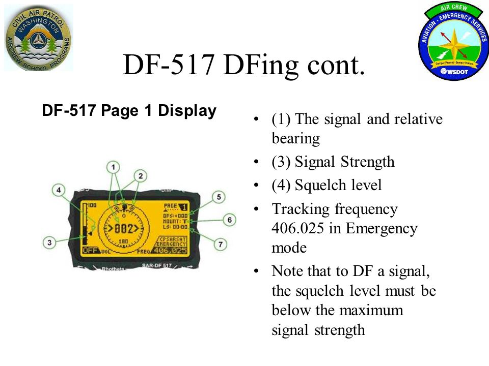 DF-517 DFing cont. DF-517 Page 1 Display