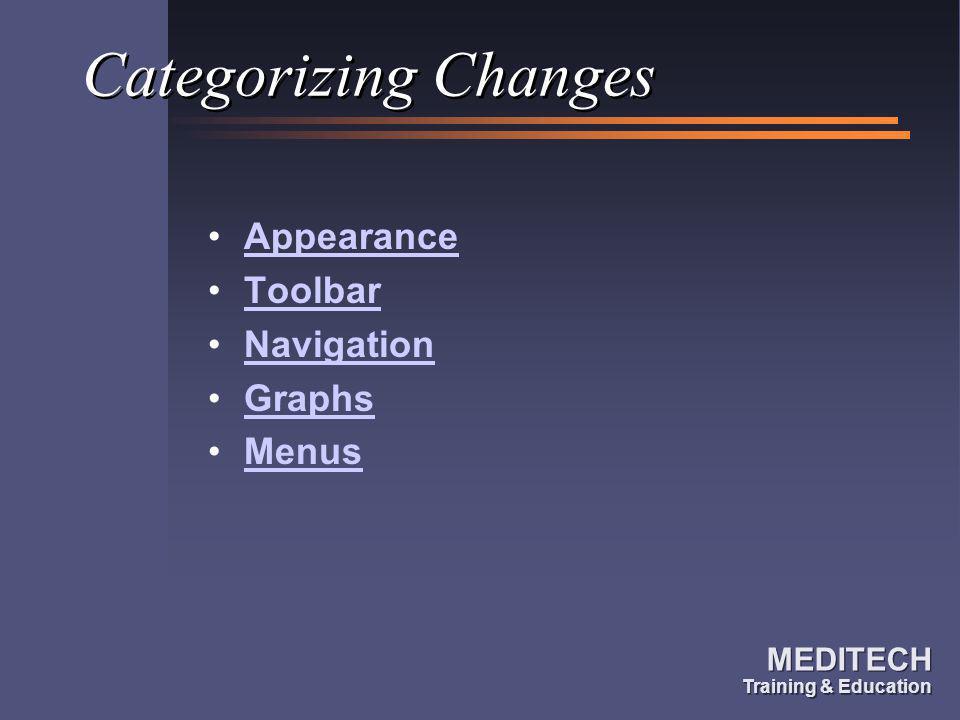 Categorizing Changes Appearance Toolbar Navigation Graphs Menus