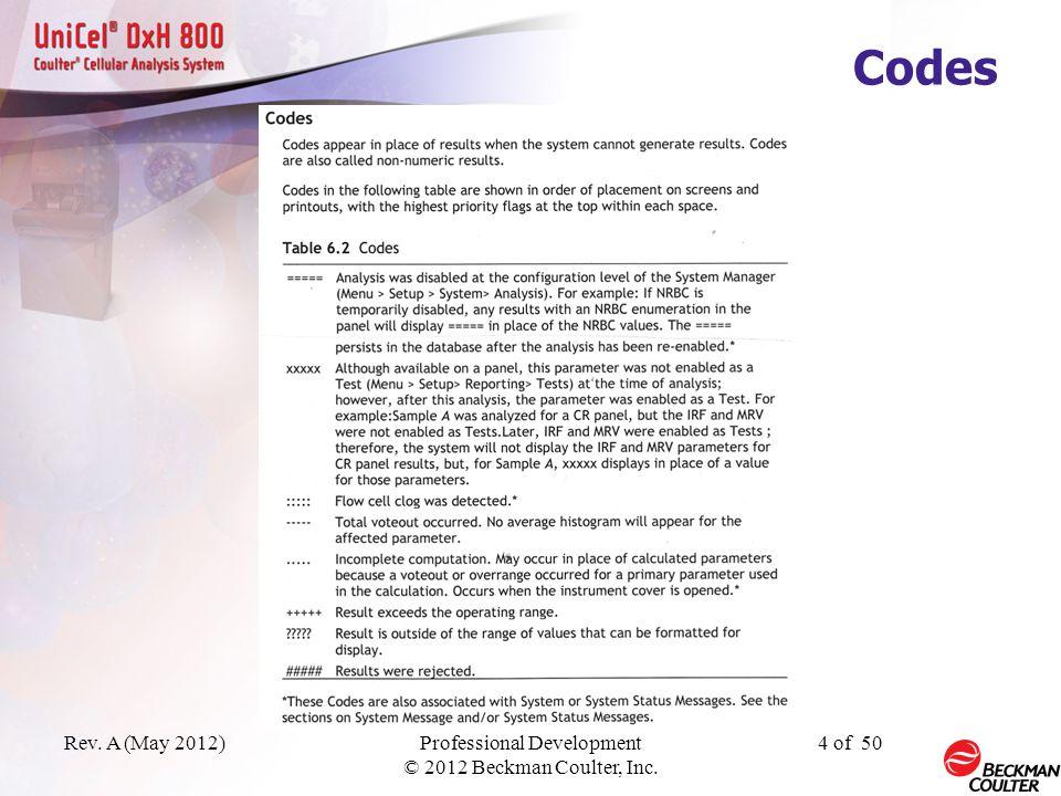 Unicel DxH 800 Flags, Codes, & Messages
