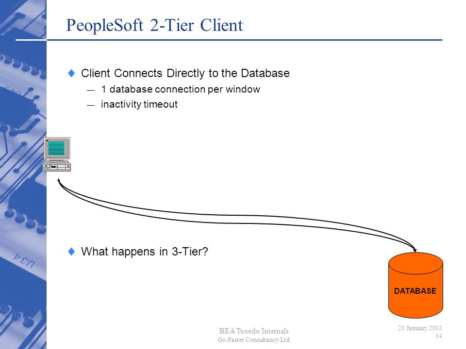 PeopleSoft 2-Tier Client