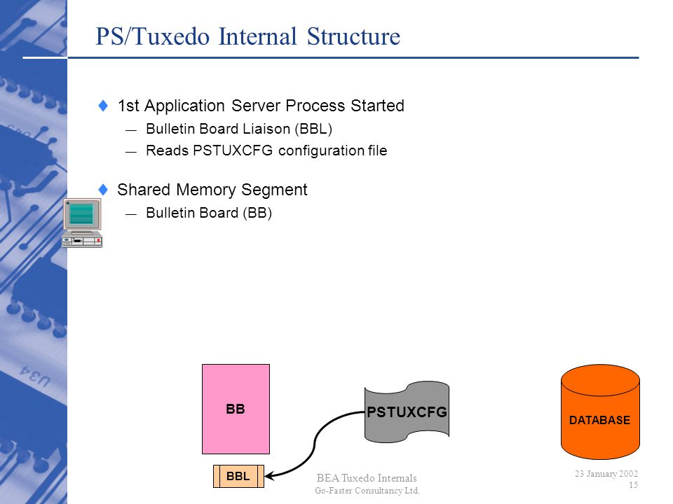 PS/Tuxedo Internal Structure