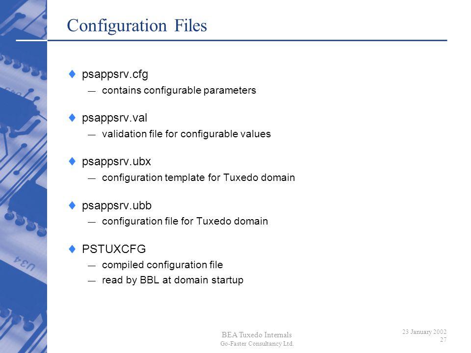 Configuration Files psappsrv.cfg psappsrv.val psappsrv.ubx