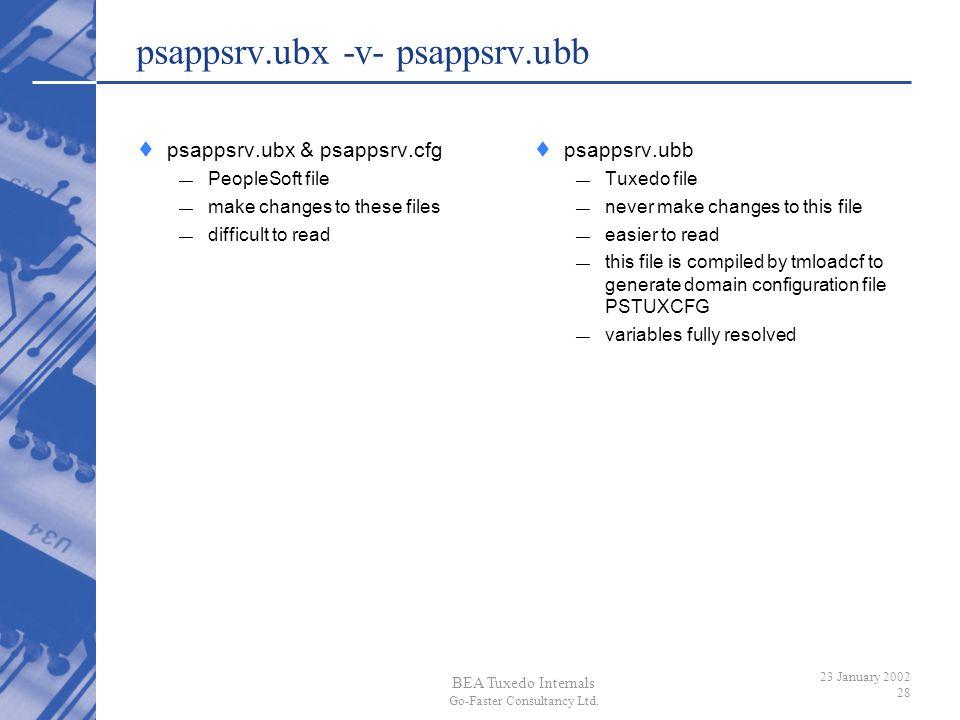 psappsrv.ubx -v- psappsrv.ubb