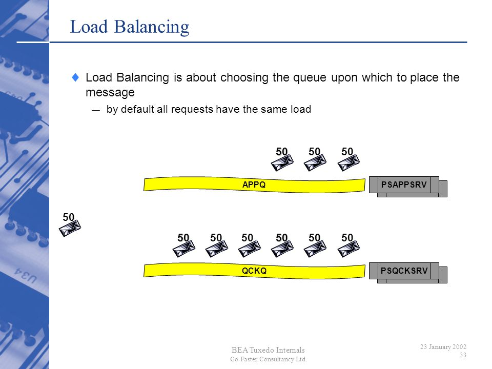 Load Balancing Load Balancing is about choosing the queue upon which to place the message. by default all requests have the same load.