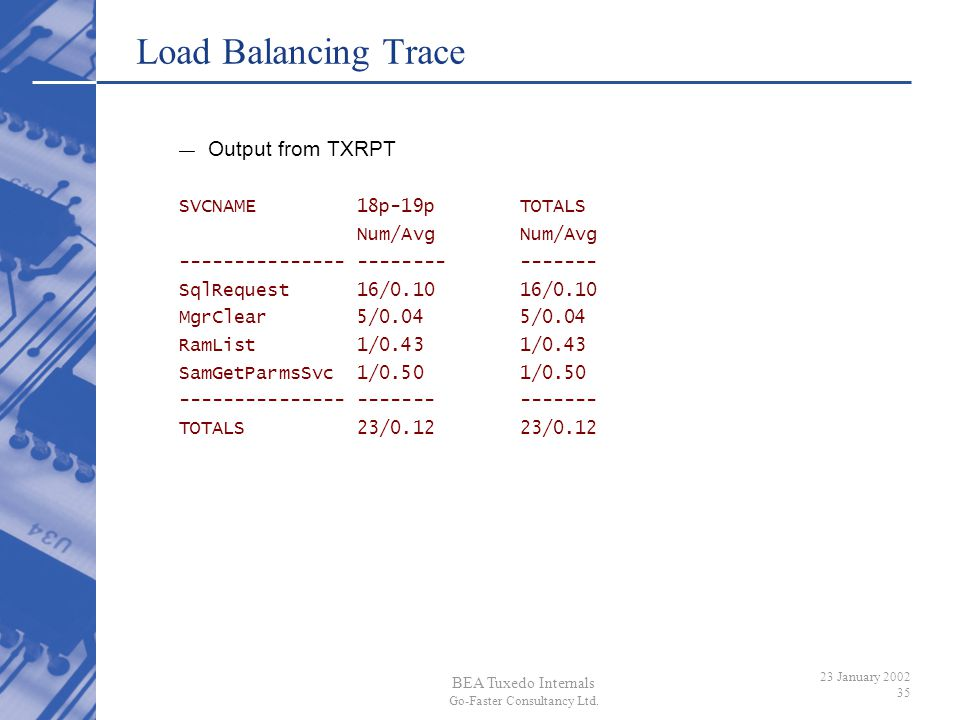 Load Balancing Trace Output from TXRPT SVCNAME 18p-19p TOTALS