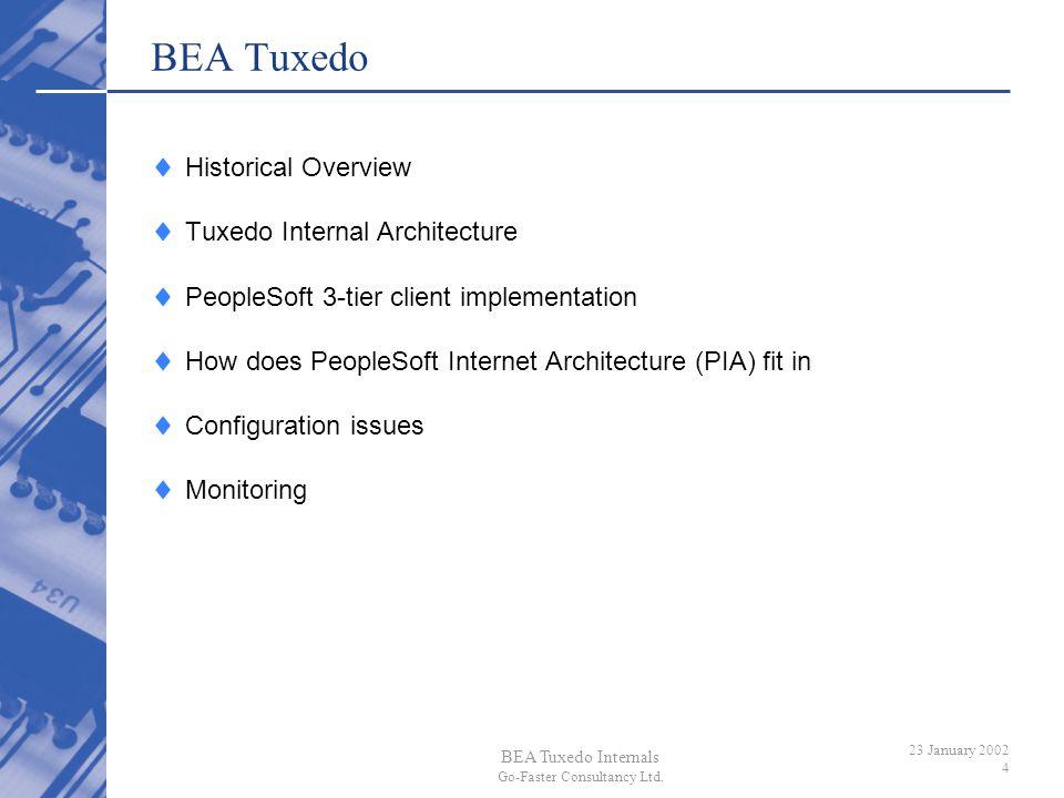 BEA Tuxedo Historical Overview Tuxedo Internal Architecture