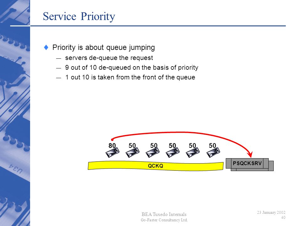 Service Priority Priority is about queue jumping