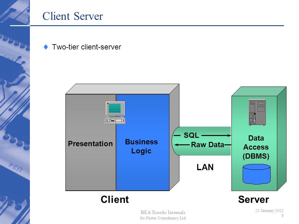 Client Server Client Server LAN Two-tier client-server SQL